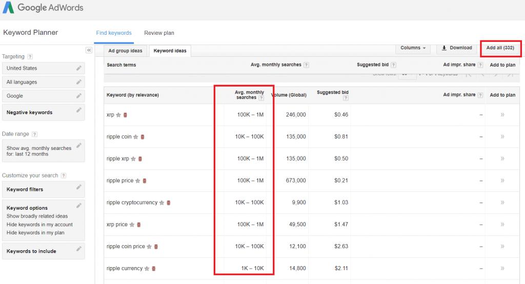 Cómo vender dominios y ganar dinero